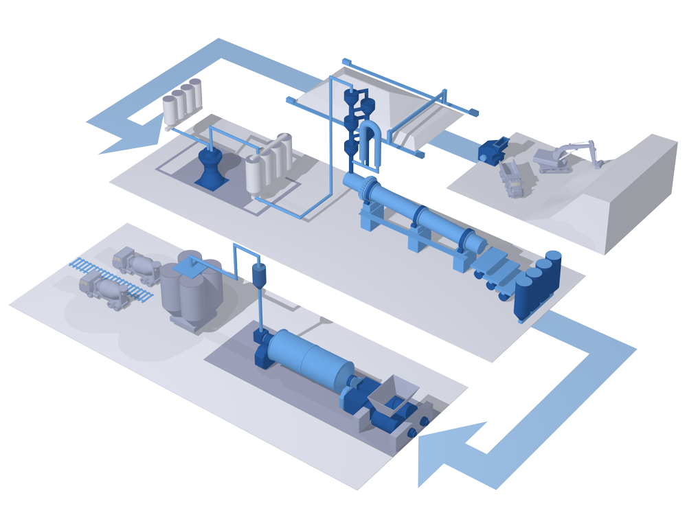 Exploded drawing of cement manufacturing